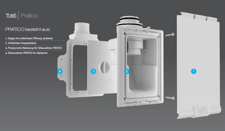 PRATICO Zentralstaubsauger-System